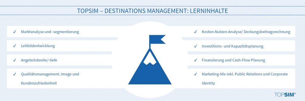 Lerninhalte TOPSIM-Destinations Management