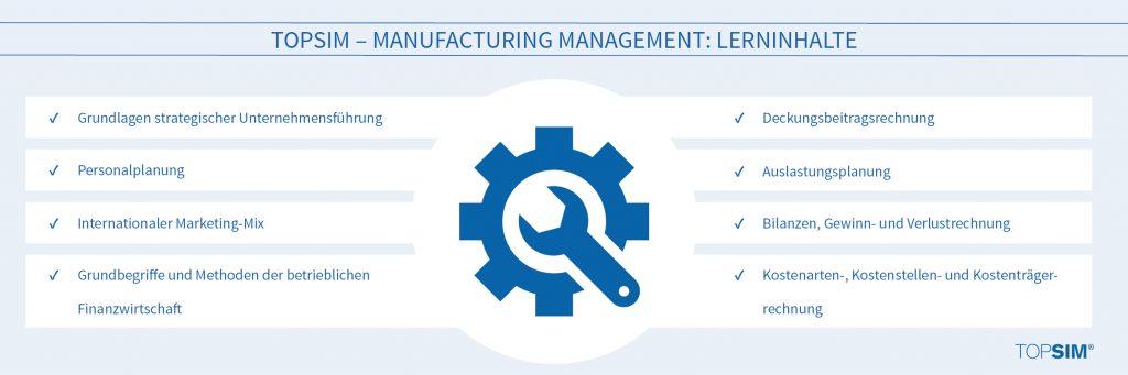 Lerninhalte TOPSIM – Manufacturing Management