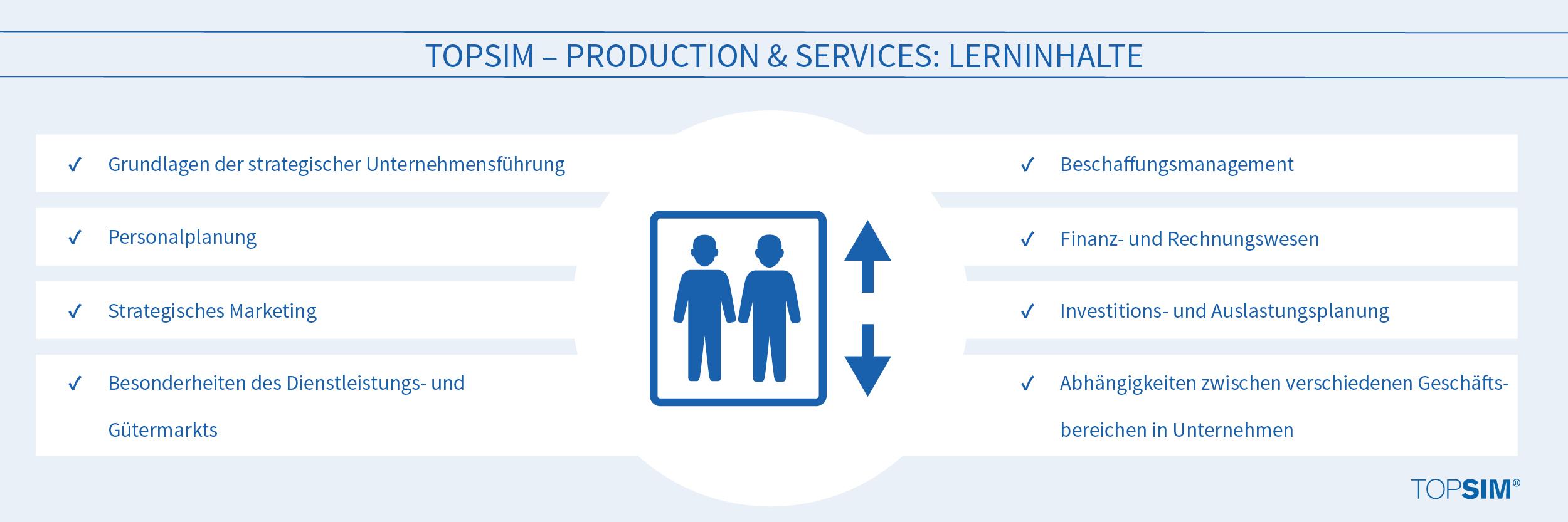 TOPSIM – Production & Services: Lerninhalte