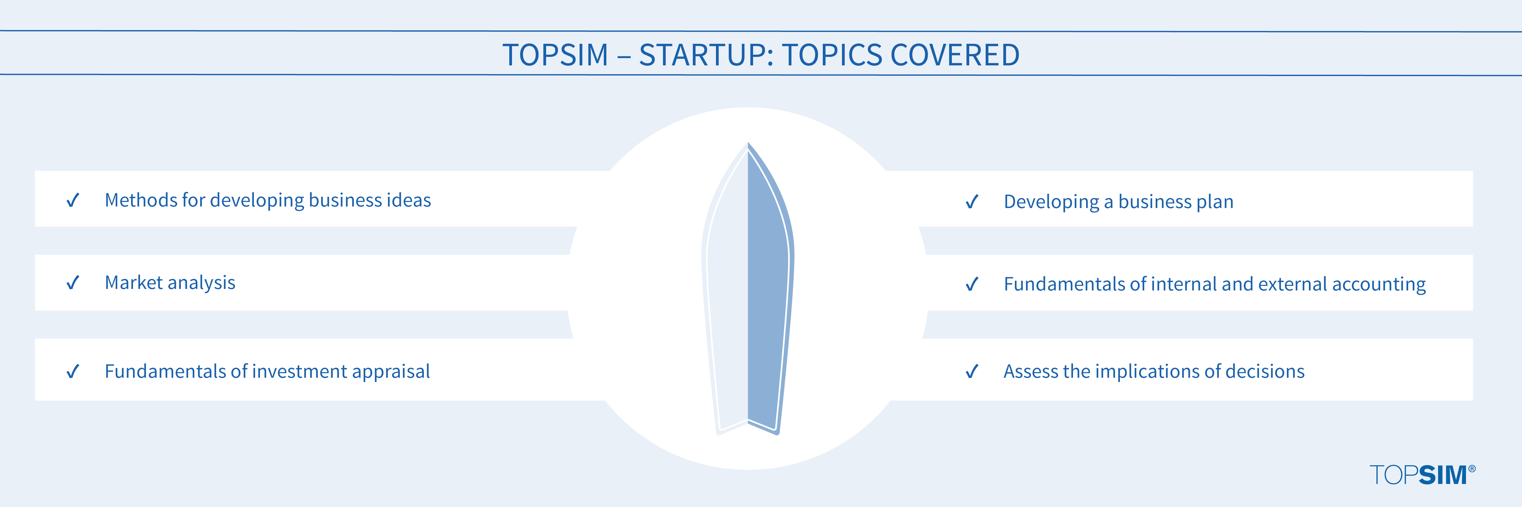 Topics covered Startup