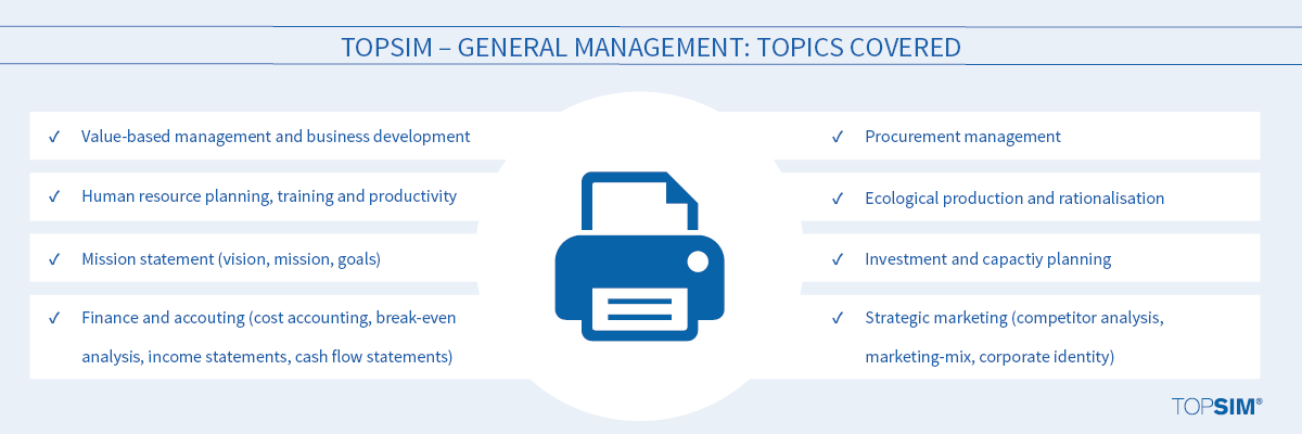 TOPSIM – General Management Topics Covered