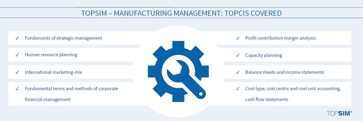 TOPSIM – Manufacturing Management Topcis Covered