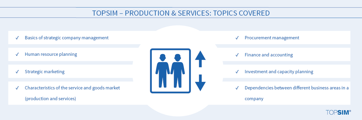Topics covered Production & Services