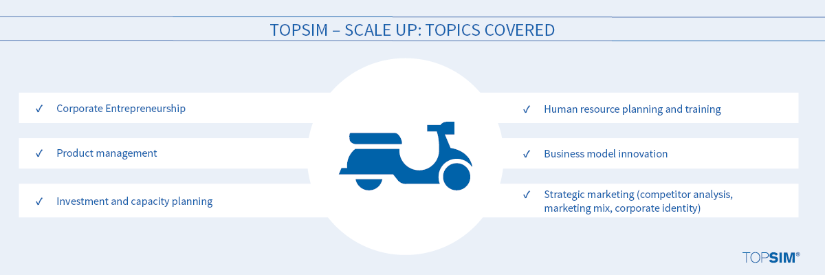 TOPSIM – Scale Up Topics Covered
