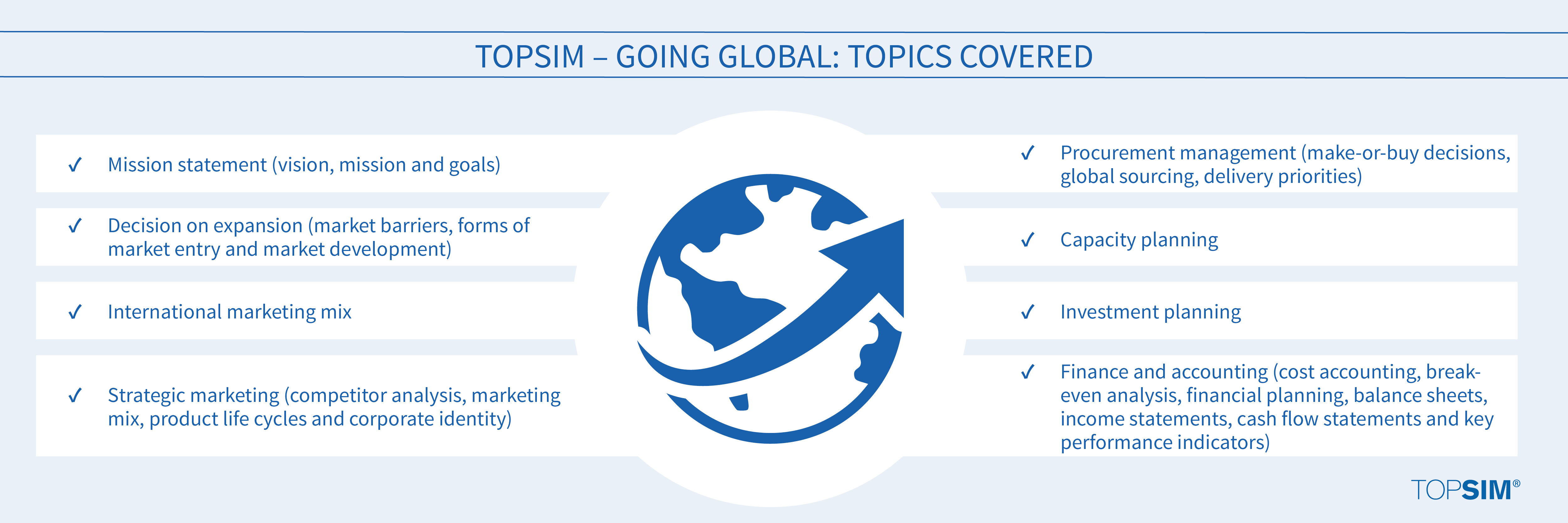 TOPSIM – Going Global Topics Covered