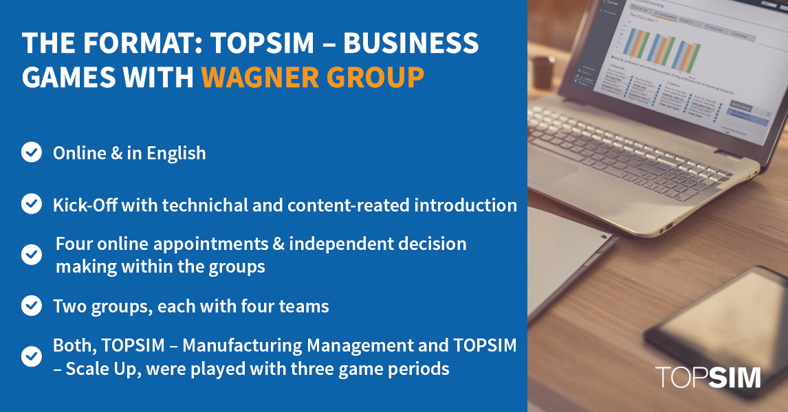 Business Games Wagner Group